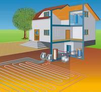 Почему при строительстве дома лучше установить тепловой насос?