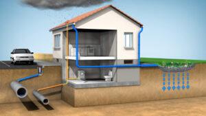 Монтаж наружной, ливневой, производственной канализации